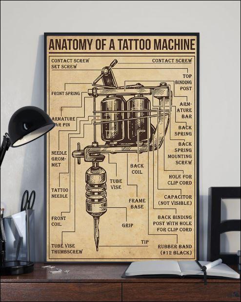 Anatomy of a tattoo machine poster