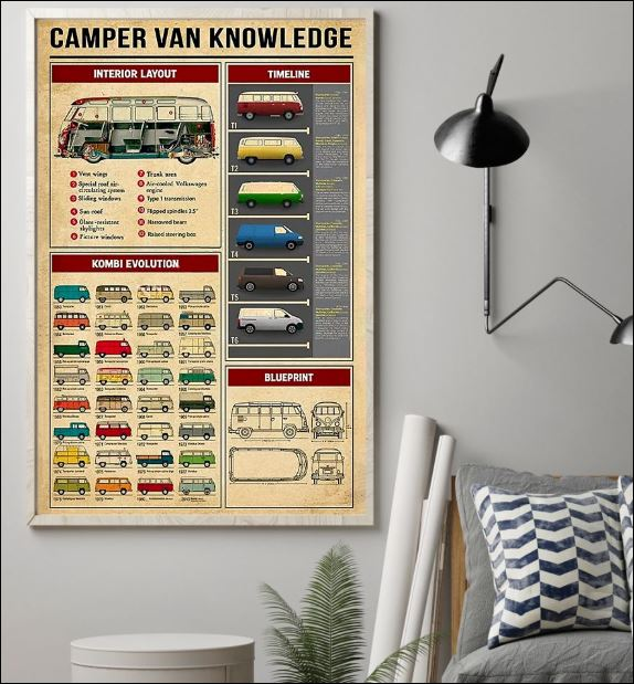 Campervan knowledge poster 1