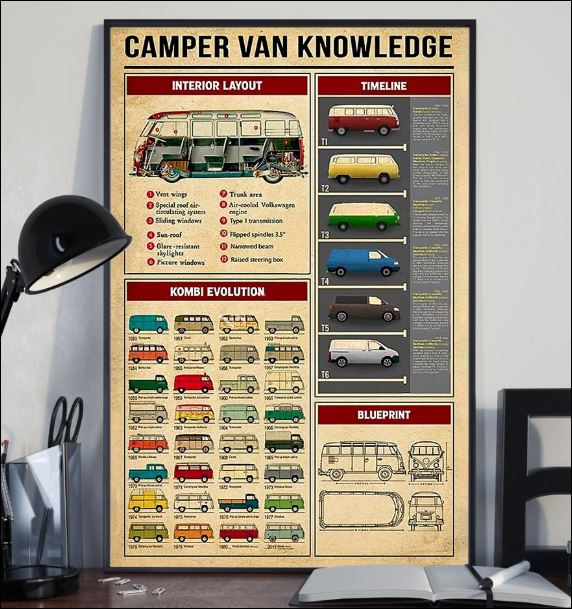 Campervan knowledge poster 2