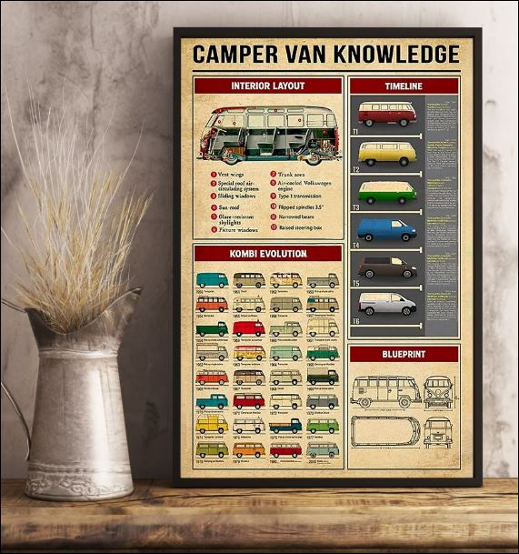 Campervan knowledge poster 3