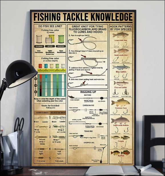 Fishing tackle knowledge poster 1