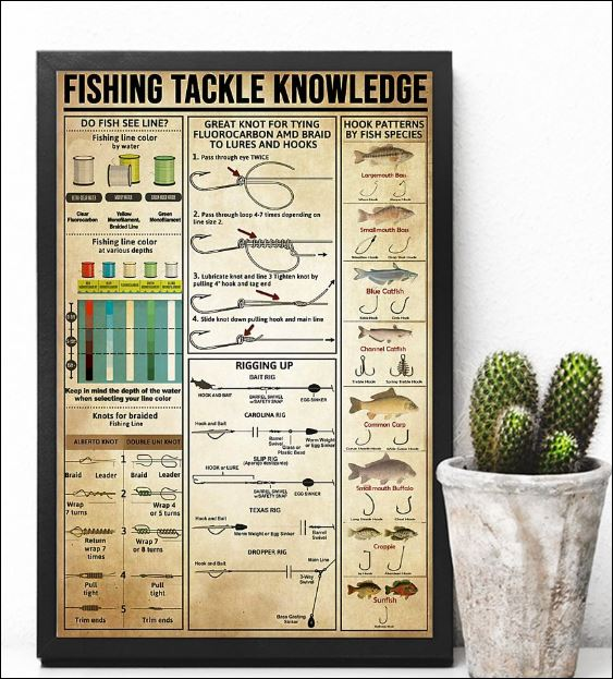 Fishing tackle knowledge poster 3