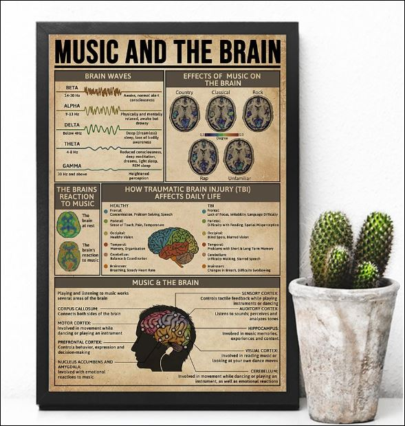 Music and the brain poster 2