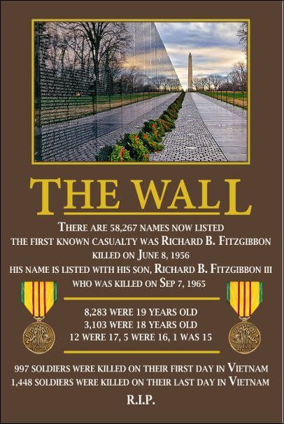 The wall there are 58267 names now listed poster