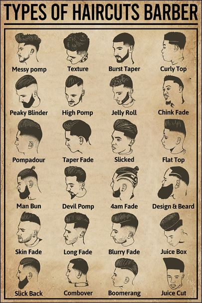 Types of haircuts barber poster