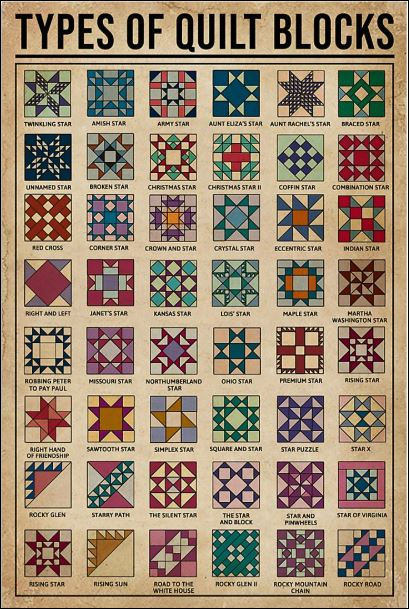 Types of quilt blocks poster