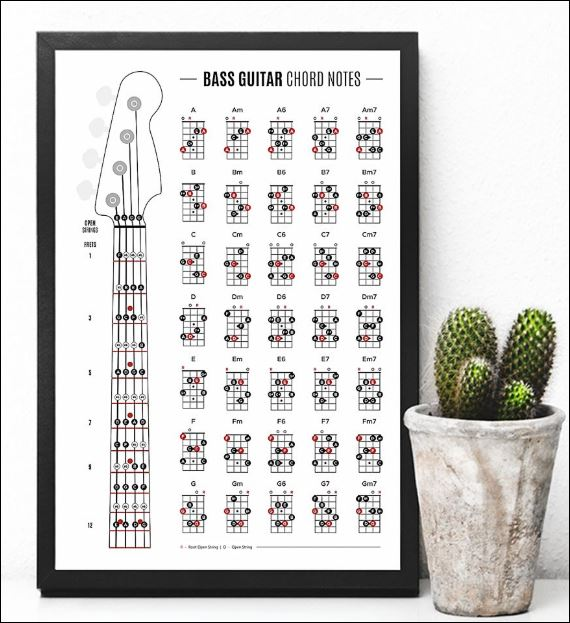 Bass guitar chord notes poster 3