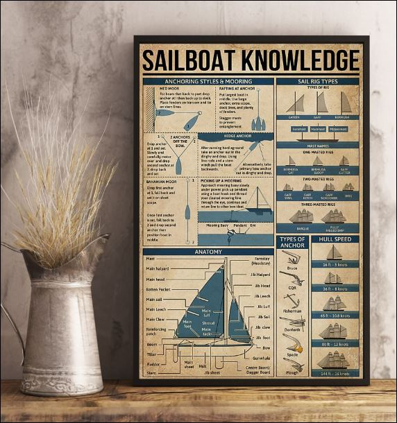Sailboat knowledge poster 2