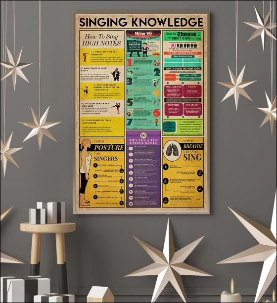 Singing knowledge poster 3