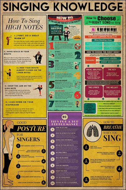 Singing knowledge poster