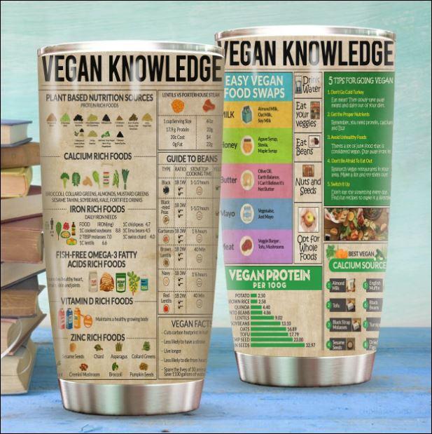 Vegan knowledge tumbler