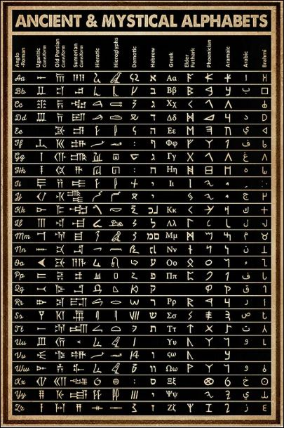 Ancient and mystical alphabets poster
