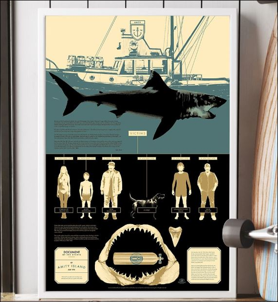 Jaws victims knowledge poster 1