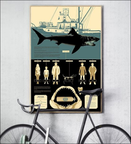 Jaws victims knowledge poster 2