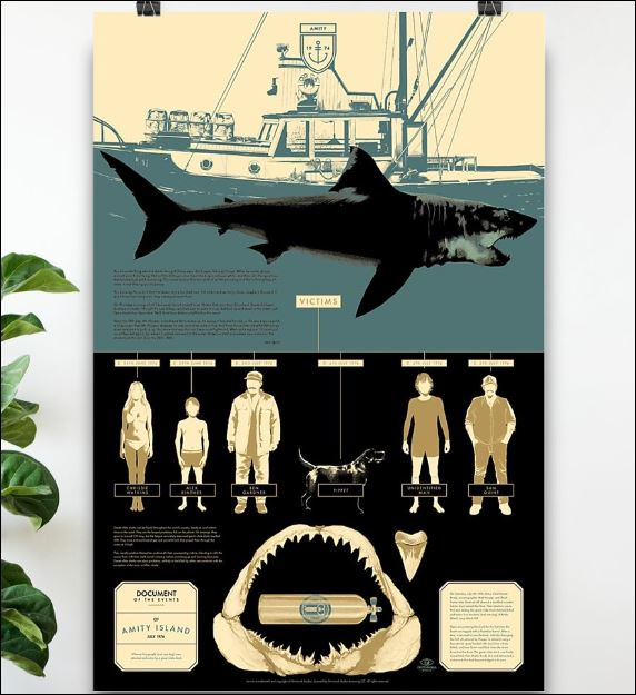 Jaws victims knowledge poster 3