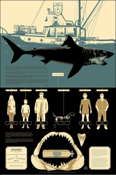 Jaws victims knowledge poster