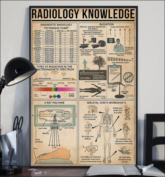 Radiology knowledge poster 1