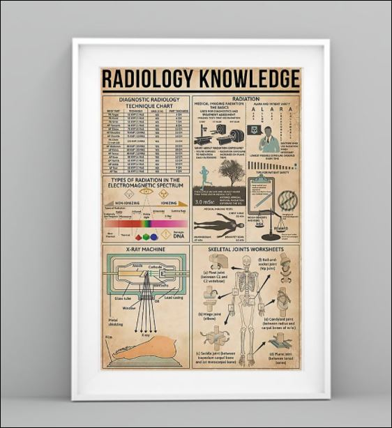 Radiology knowledge poster 2