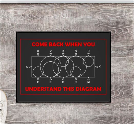 Come back when you understand this diagram doormat