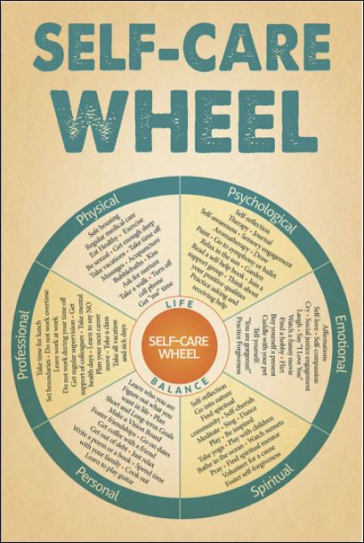 Self care wheel poster