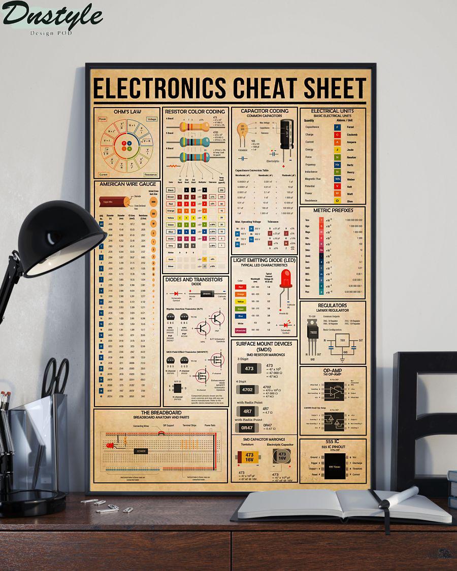 Electronics cheat sheet poster 1