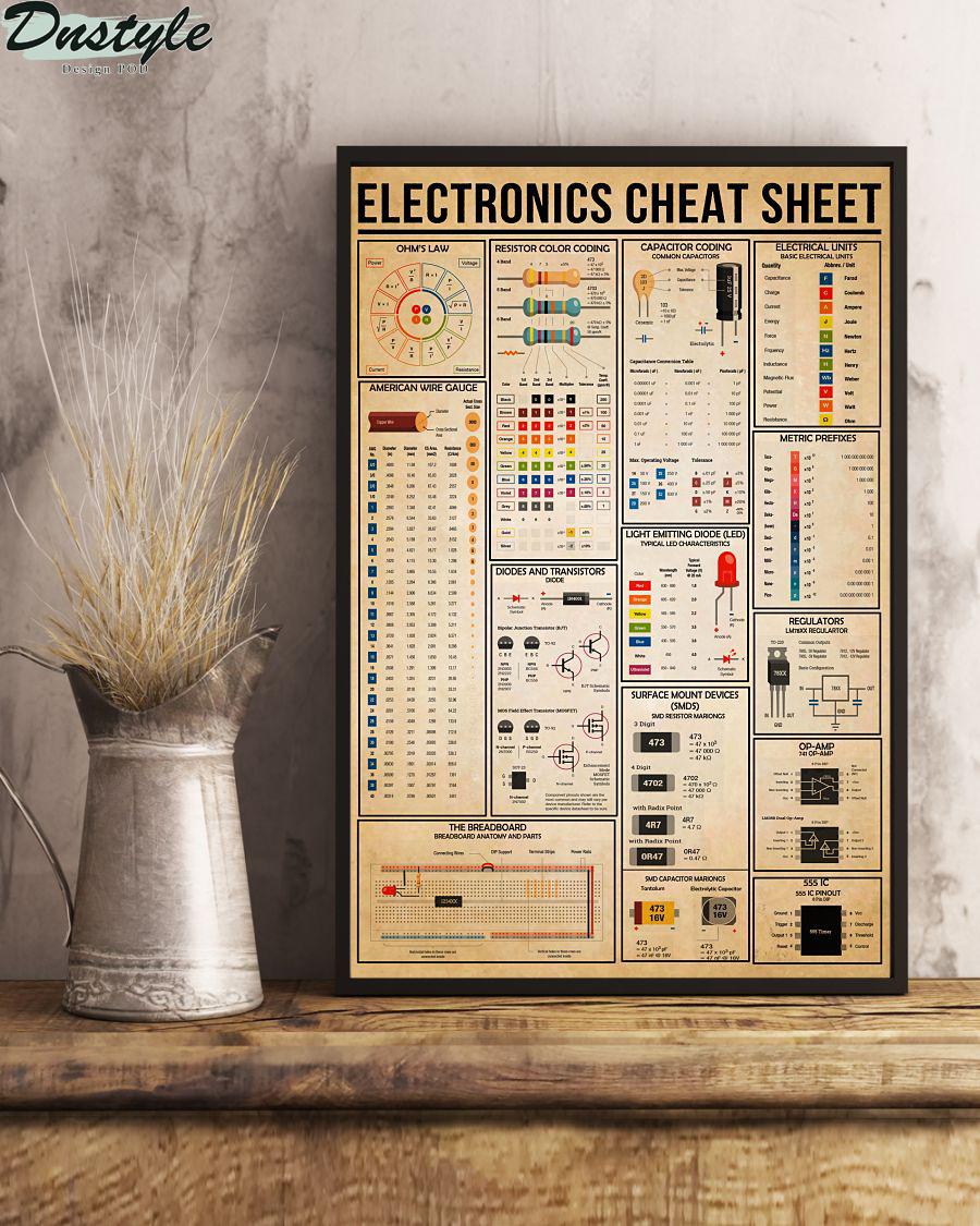 Electronics cheat sheet poster 2