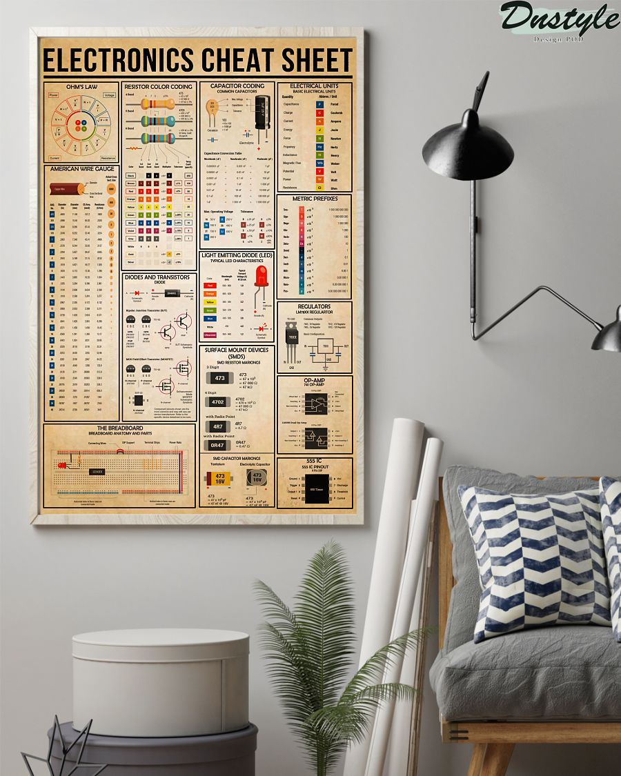 Electronics cheat sheet poster