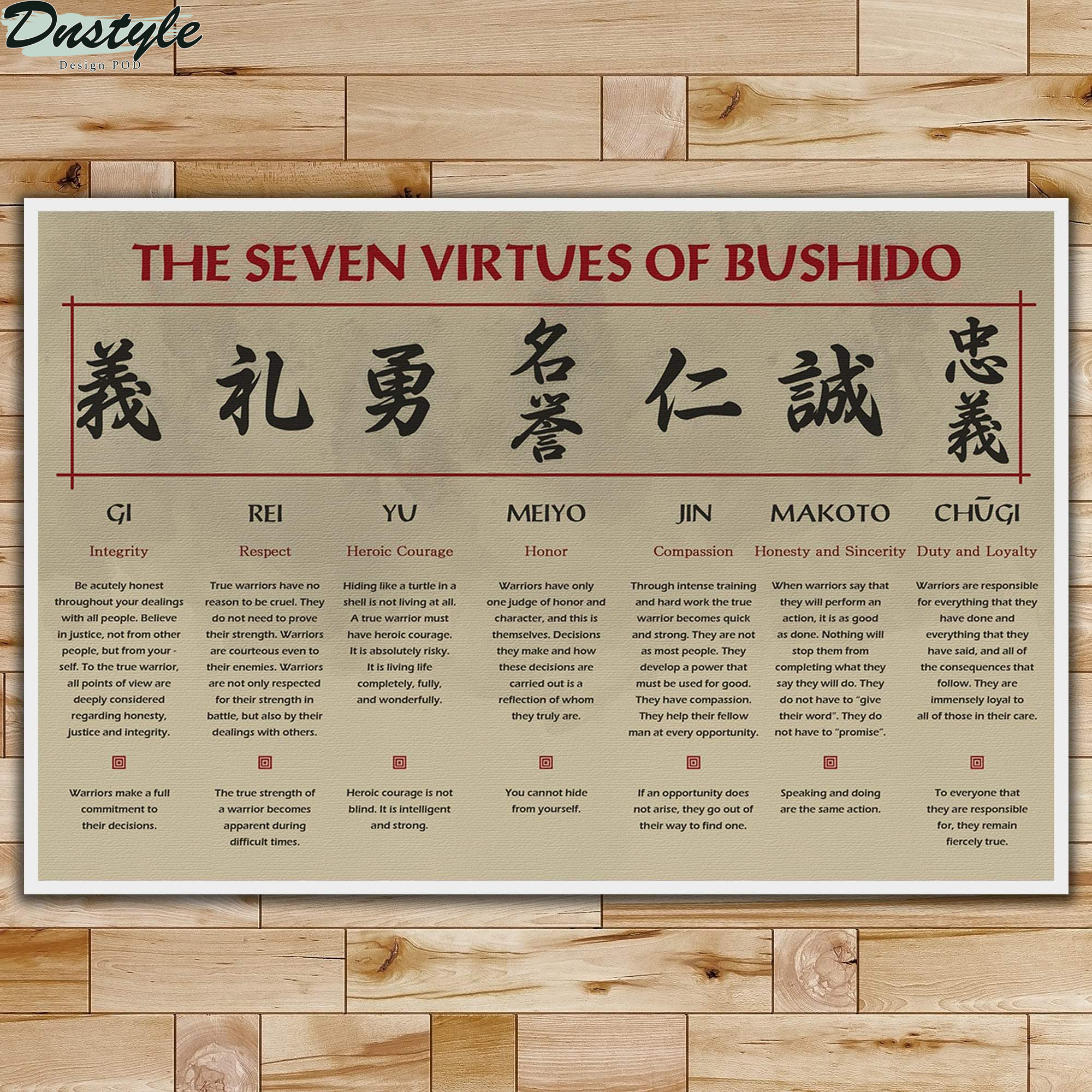 The seven virtues of bushido samurai poster