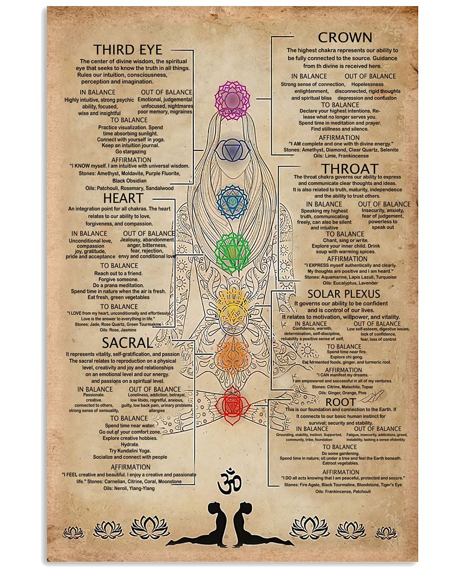 7 Chakras Knowledge third eye heart sacral crown throat solar plexus root poster 2