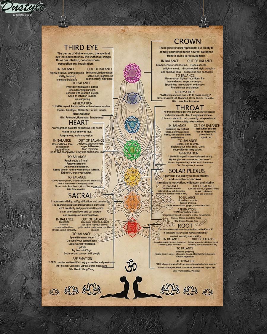 7 Chakras Knowledge third eye heart sacral crown throat solar plexus root poster