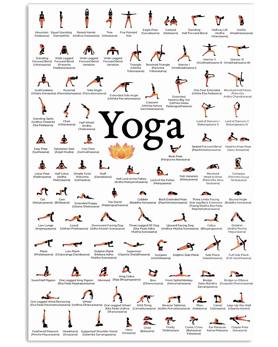 Yoga 150 poses your body wishes to practice poster 2